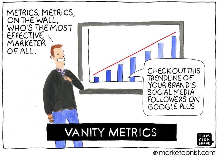 Vanity metrics by The Marketoonist